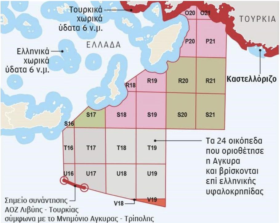 Οι Τούρκοι ξέρουν Θουκυδίδη. Ο Αναστασιάδης ΟΥΔΟΛΩΣ…