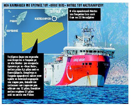 Ποιοι Τούρκοι υψηλόβαθμοι παράγοντες υποστήριξαν την εκ νέου αποστολή του ORUC REIS /ΑΠΟΚΛΕΙΣΤΙΚΟ